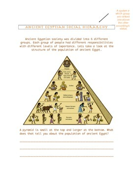 Ancient Egypt Social Hierarchy