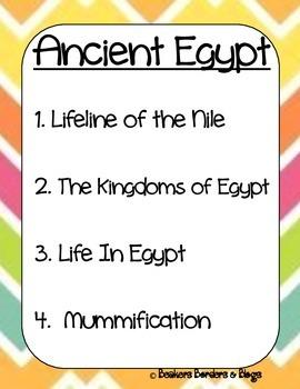 Ancient Egypt Socratic Seminar Lesson Plan Pack