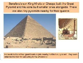 Ancient Egypt Teaching Resources KS2