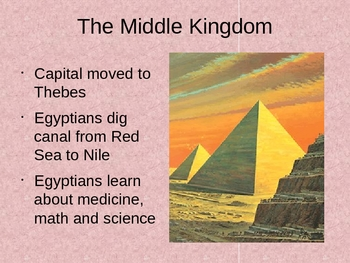 Ancient Egypt - The Middle Kingdom