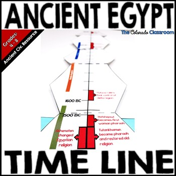 Ancient Egypt - Time Line