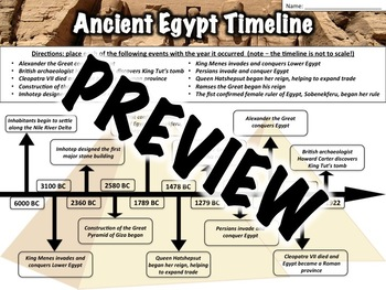 Ancient Egypt Timeline