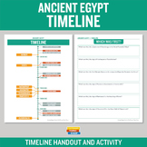 Ancient Egypt - Timeline