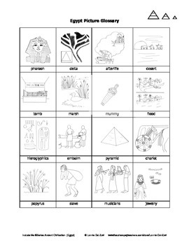 Ancient Egypt Unit in Pictures for Special Ed., ELL and ESL Students