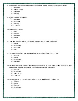 Ancient Egypt Vocabulary quiz and Answers