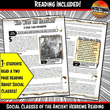 Ancient Hebrews What's Your Destiny Close Reading & Fun Comprehension Game