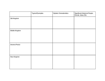AP ART HISTORY: Ancient Egypt Worksheet