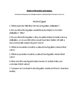 Ancient Egypt Writing Topics and Essay Questions
