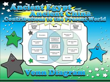 Ancient Egypt and Ancient China: Contributions to the Present World Venn Diagram