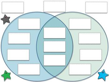 Ancient Egypt and Ancient China: Environment and Culture Venn Diagram