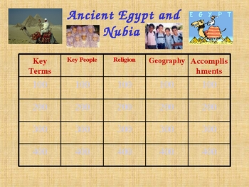 Ancient Egypt and Nubia Jeopardy game