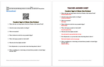Ancient Egypt in 4 Minutes Video Worksheet Collection