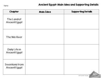 Ancient Egypt Mini-Book