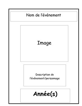 Ancient Egypt project: Timeline in FRENCH