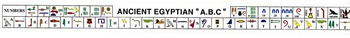 Ancient Egyptian A.B.C. And Ancient Number Stickers