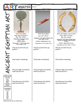 Ancient Egyptian Art History - Guess What it is Worksheet Activity  Analysis