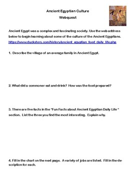 Ancient Egyptian Culture- Webquest