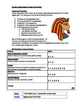Ancient Egyptian Gods Trading Card Assignment