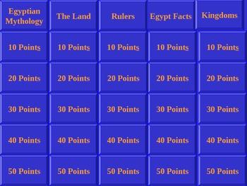 Ancient Egyptian Jeopardy