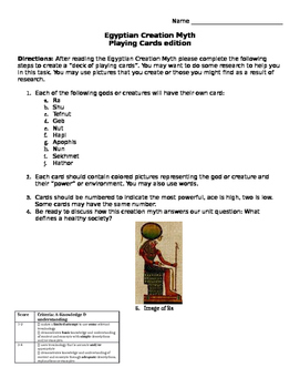 Ancient Egyptian Myths: Trading Cards Assignment