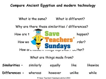 Ancient Egyptian life and Modern life Lesson plan and PowerPoint