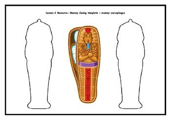 Ancient Egyptians Art Unit Plan & Resources
