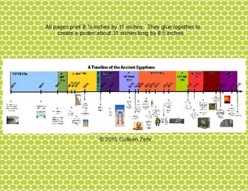 Ancient Egyptians Timeline Poster