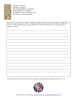 Ancient Egypt's Book of the Dead Primary Source Analysis Worksheet