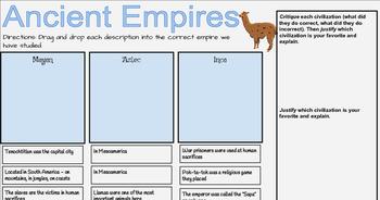 Ancient Empires Sort: Mayan, Aztec, Inca