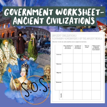 Governments Worksheet (during an Ancient Civilizations unit)