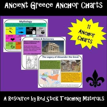 Ancient Greece Anchor Charts