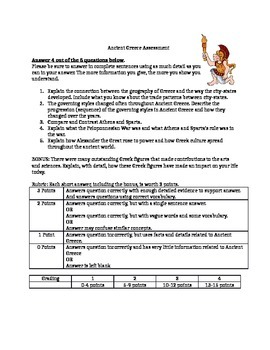 Ancient Greece Assessment (editable)