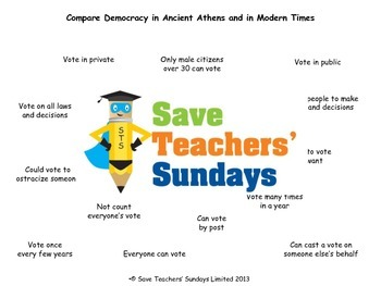 Ancient Greece: Athens Democracy & Schooling Lesson plan, Text and Worksheets