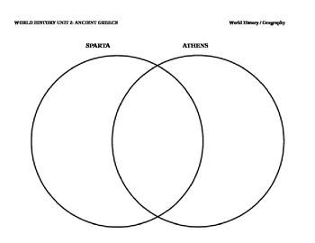 Athens & Sparta 2 Circle Venn Diagram Graphic Organizer (Ancient Greece)