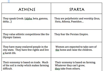 Ancient Greece Athens vs Sparta Compare/ Contrast and Word Sort