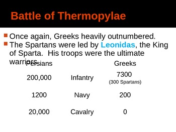 Ancient Greece - Battle of Thermopylae