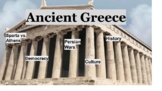 Ancient Greece Chapter Bundle - Google Drive - Distance Learning