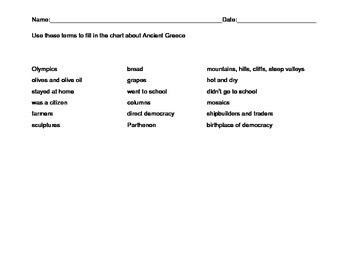 Ancient Greece Chart