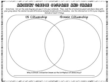 Ancient Greece - Citizenship:  Compare and Share Interactive Notebook Activity