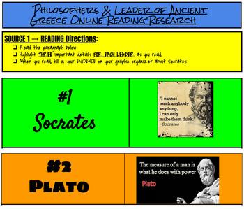 Ancient Greece DAILY LESSON PLANS- UNIT PLAN!