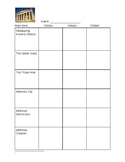 Ancient Greece Detail Sheet for Core Knowledge Reader