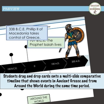 Ancient Greece Digital Drag and Drop Timeline and Analysis Activity