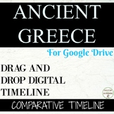 Ancient Greece Digital Drag and Drop Timeline and Analysis