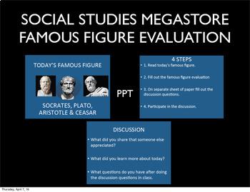 Ancient Greece Famous Figure Evaluation