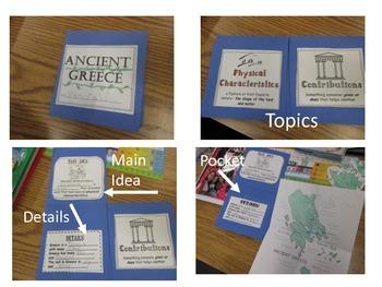 Ancient Greece Flip-Flap Book