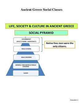 Ancient Greece Gallery Walk