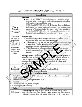 Ancient Greece Geography: Lesson and Projects Pack