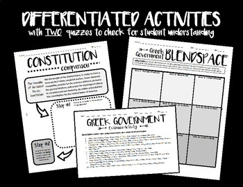 Greek Government (Ancient Greece Lesson Plan)
