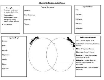 Ancient Greece Graphic Organizer