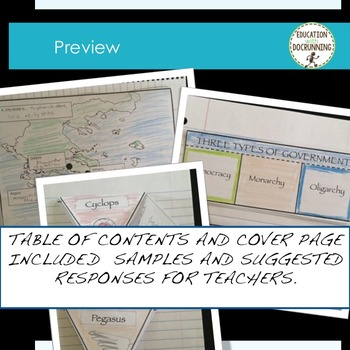 Ancient Greece Interactive Notebook Graphic Organizers for Ancient Greece Unit